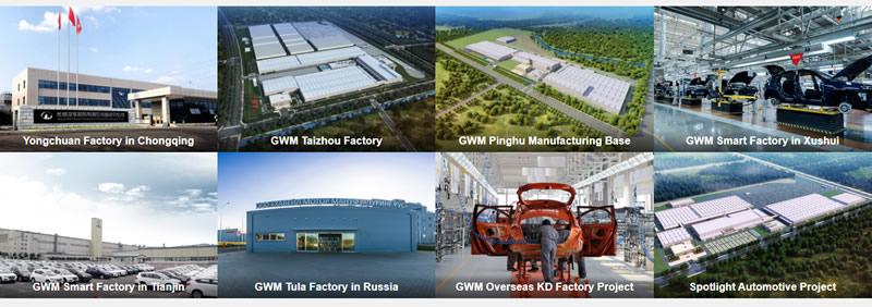 Great Wall Motor Co., Ltd.